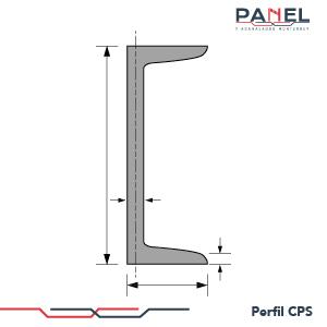 Esquema estructura perfil CPS