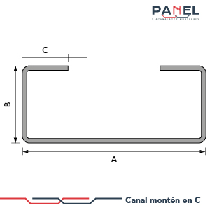 Esquema estructura canal monten en C