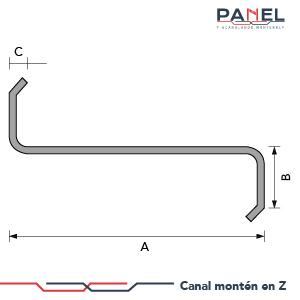Esquema estructura canal montén en Z